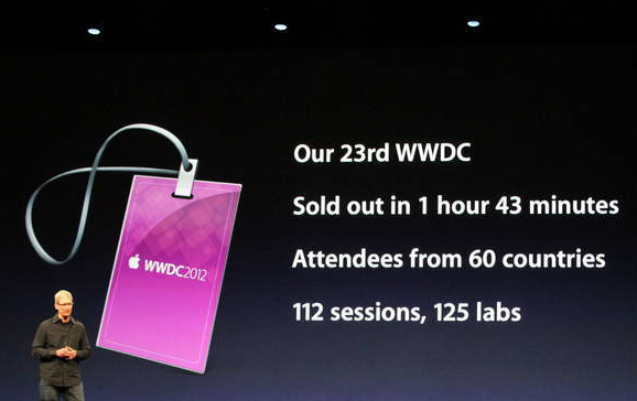wwdc 2012 Conference