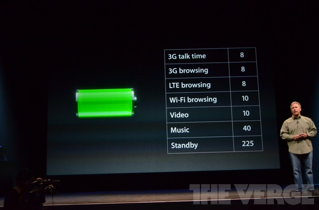 iPhone 5 assures better battery life.