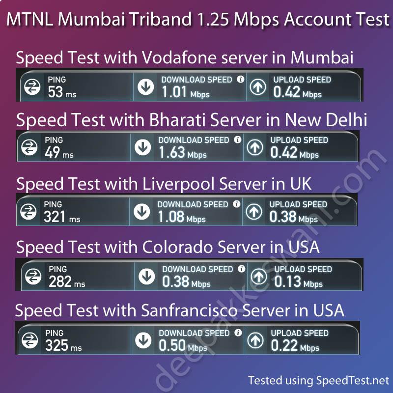Speed Test MTNL Mumbai Triband