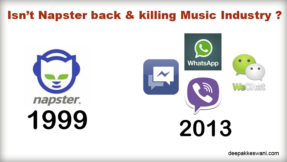 Napster is back and killing Music Industry