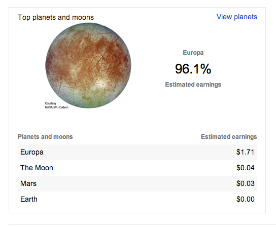 Google Adsense Earning from Europa April Fool