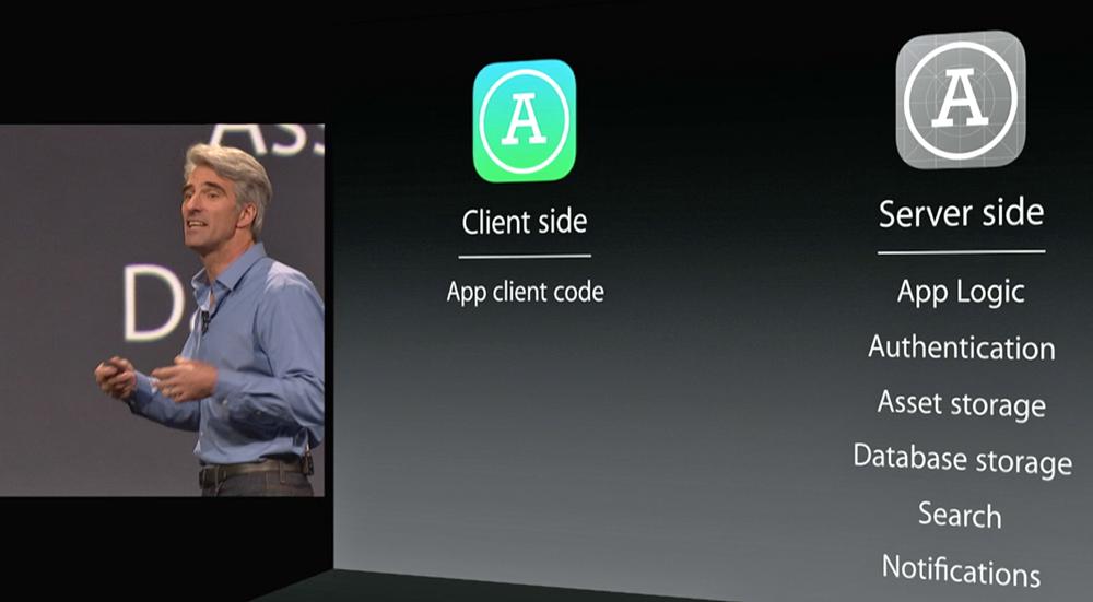 iOS8_Cloud_Kit
