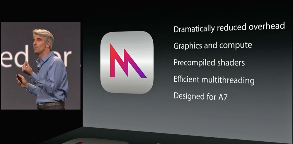 iOS8_Metal_is_Faster_than_OpenGL