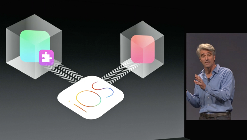 iOS8_Your_apps_Can_talk_to_Each_other