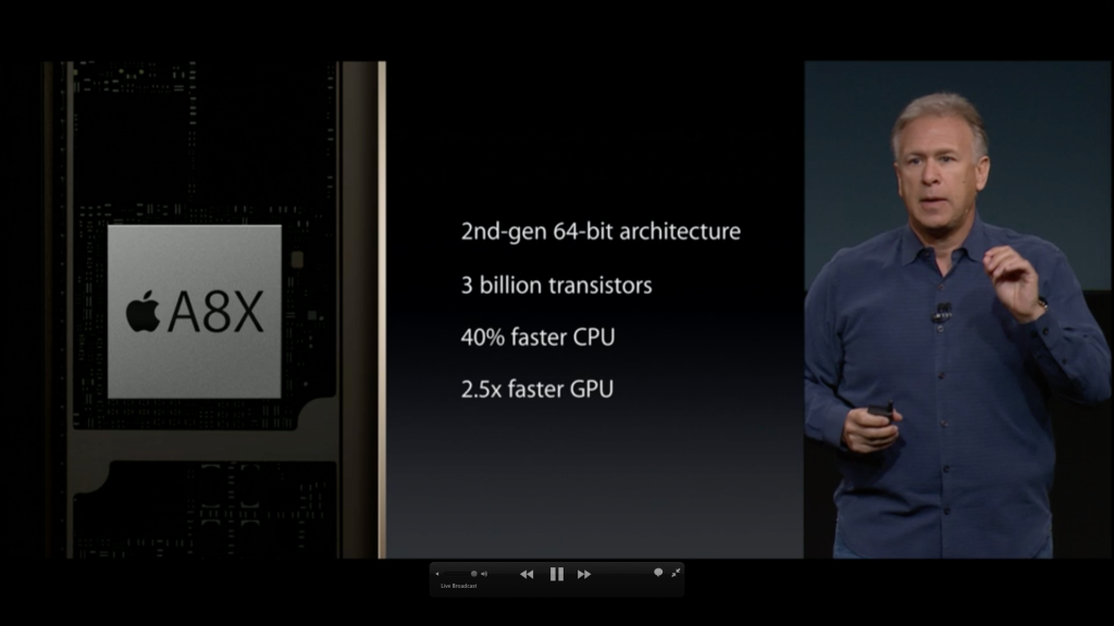 new iPad Air 2 has A8X processor 64bit second generation