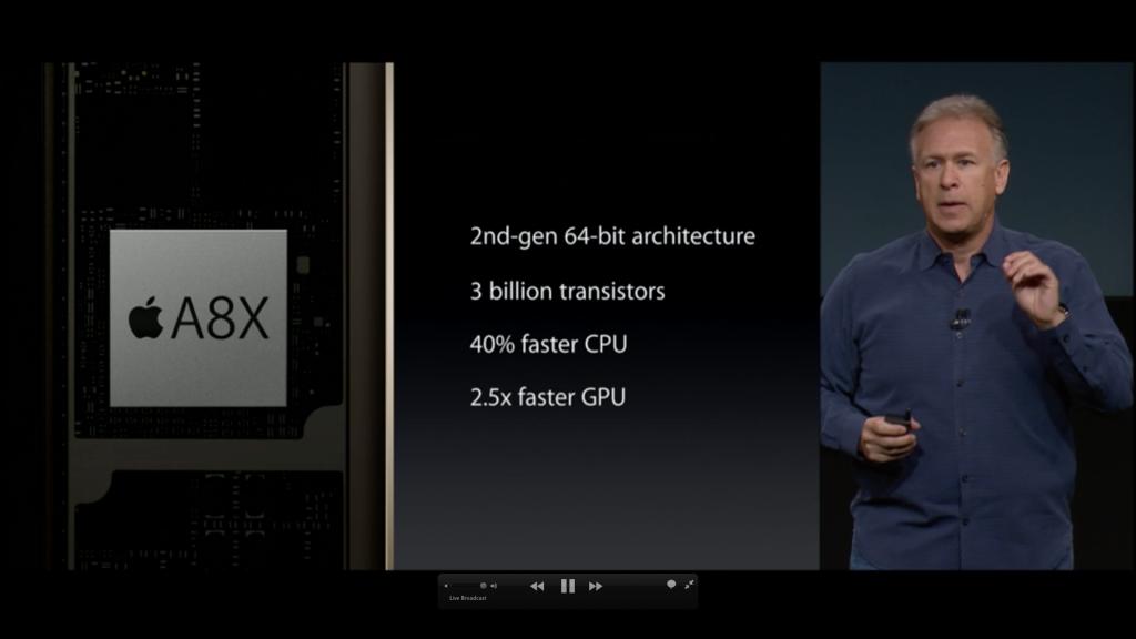 new iPad Air 2 has A8X processor 64bit second generation