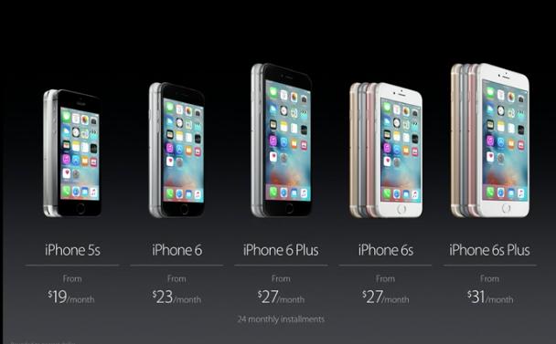 Apple iPhone 6s Plus unlocked lineup