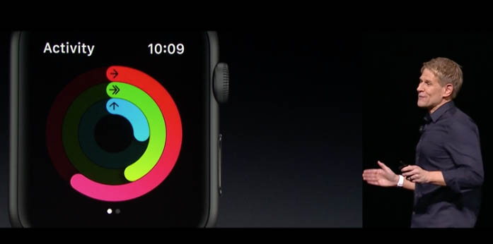 New Apple watchOS